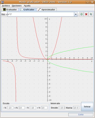 Graficando funciones